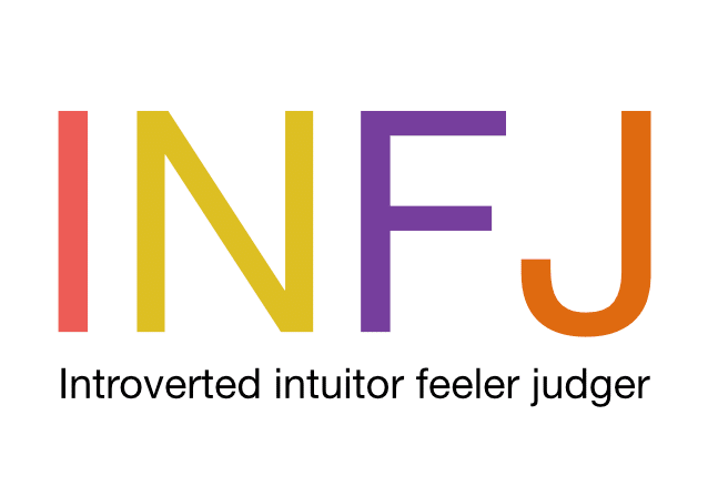 What is INFJ?